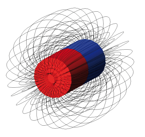 póly magnetu a magnetické pole